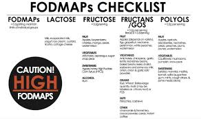 fod map how i discovered the low fodmap diet and how it fixed my stomach