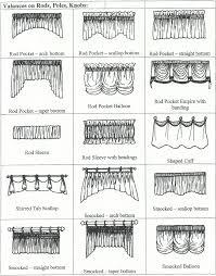 Black And White Valances Styles Of Valances Living Room Drapery Ideas Pinterest