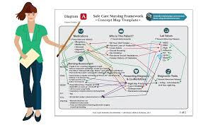 What Is Concept by What Is A Concept Map And How Does It Work