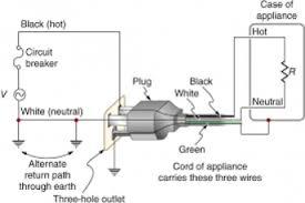 3 prong 110v plug wiring diagram 3 wiring diagrams