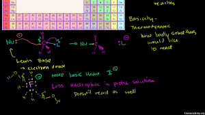 Khan Academy Periodic Table Nucleophilicity Vs Basicity Khan Academy