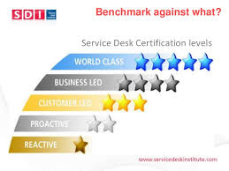 what is service desk benchmarking service desks howard kendall sdi