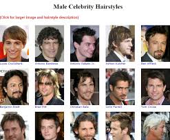 names of different haircuts collections of list of hairstyle for men cute hairstyles for girls
