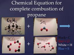 write a balanced equation for the incomplete combustion of propane