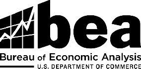 us department of commerce bureau of economic analysis bea bureau of economic analysis u s department of commerce