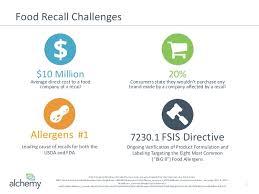 average cost of food food recalls effective supplier retailer partnerships