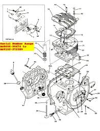wiring diagram for yamaha g8 gas golf cart u2013 the wiring diagram