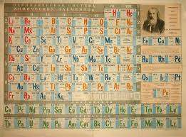 periodic table poster large george glazer gallery antique prints russian periodic table of