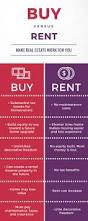 What Questions To Ask When Buying A House by 17 Best Images About I Wanna Buy A Home What U0027s Nex On Pinterest