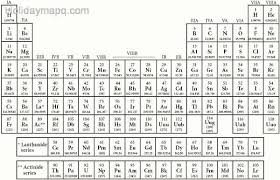 high chemistry periodic table periodic table chemistry holidaymapq com