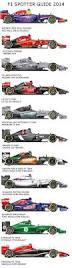 pixel race car 7ed709620df6562154ceb9d171deced8 jpg 691 2 546 pixels formula 1