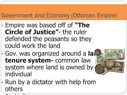 Ottoman Empire Government System Middle East Rise Of The Muslim Empires Ppt