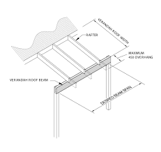 Tji Floor Joists Span Table Uk by Timber Roof Joist Span Tables Brokeasshome Com