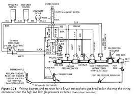 pressure switches industrial corner engineering knowledges