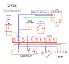 y plan wiring diagram with frost stat wiring diagram odicis