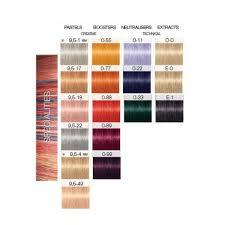 can you mix igora hair color can you mix igora hair color can you mix igora hair color