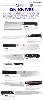 different kinds of kitchen knives exles of knives there are many different kinds of knives each