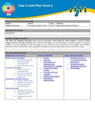 sales territory business plan sample invoice word