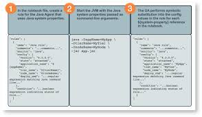 regexp quote character class dynamic configuration values 4 3 x documentation