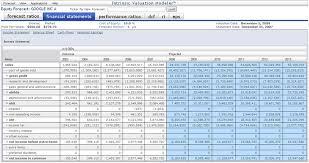 njyloolus ifrs balance sheet format