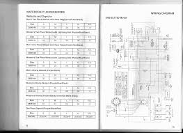 diagrams ski doo wiring diagrams u2013 how to read a skidoo wiring