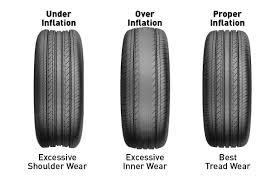 Do Car Tires Have Tubes Kenda Tires Automotive Tire 101