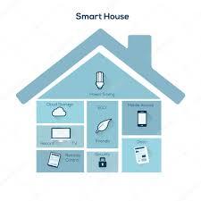 smart home infographics concept u2014 stock vector antunhirsman