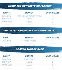 smart seal patio perfect deck paint prairie sand