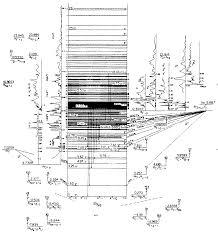 energy level diagrams a u003d20