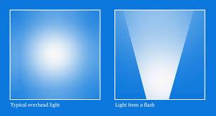 Natural Light Desk Lamp by Decorative Softech Dl90 Natural Light Led Desk Lamp Desk Lamp