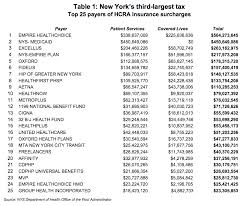 new york state tax table 2016 indigent carelessness empire center for public policy