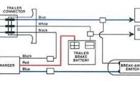 terrific bargman breakaway switch wiring diagram images wiring
