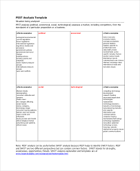 trend analysis report template sle pest analysis 7 documents in pdf