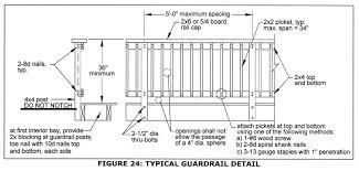 Handrail Height For Decks Deck Handrail Details Deck Design And Ideas