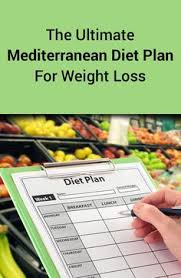 mediterranean diet food list shopping list for weight loss and