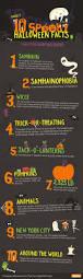 best 10 halloween facts ideas on pinterest halloween history