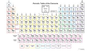 periodic table oxidation number aviongoldcorp