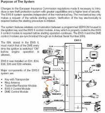 bmw 550i alarm wiring diagram bmw free wiring diagrams