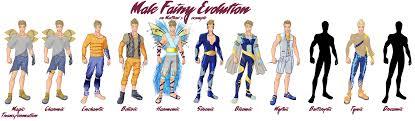 evolution by thedamnedfairy on deviantart