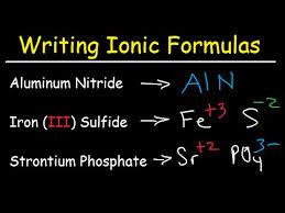 writing ionic formulas with transition metals u0026 polyatomic ions