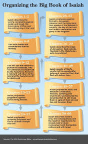 421 best bible verses images on bible scriptures holy