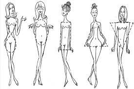 quelle robe de mariã e pour quelle morphologie choisir sa robe de mariée