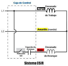 franklin electric motor wiring diagram efcaviation com