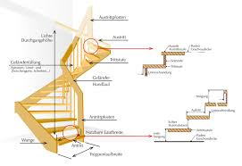 halbgewendelte treppe konstruieren wichtige maße und regeln beim treppenbau