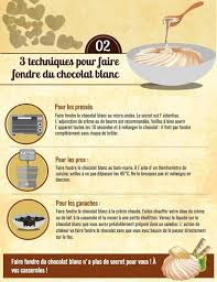 que faire avec un de cuisine astuces sur le chocolat nappage fonte et conservation