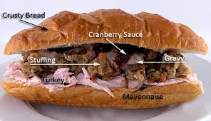 the anatomy of a thanksgiving sandwich