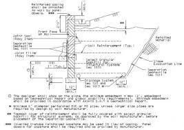 Retaining Wall Engineering Design Home Design Ideas - Retaining wall engineering design
