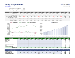Business Plan Budget Template Excel Free Excel Budget Template Collection For Business And Personal Use