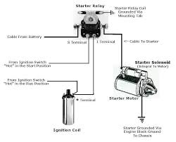 magnificent 12v starter relay wiring diagram pictures inspiration