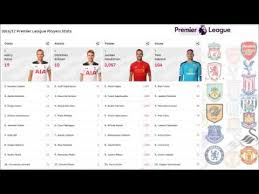 english premier league results table epl matchweek 27 results table stats md 28 fixtures english